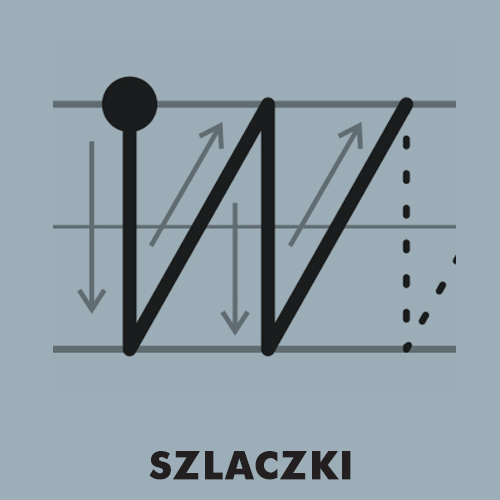 Szlaczki - Nauka kaligrafii dla dzieci